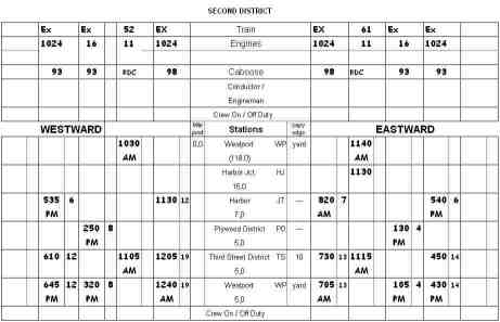 train sheet second district